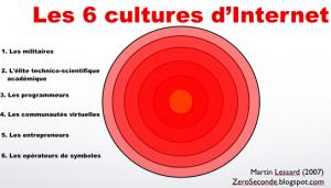 Les six cultures d'internet