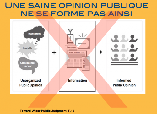 an analysis of judging the presence of public opinion This free synopsis covers character analysis in the stranger by albert camus all the crucial plot points of the stranger love affairs in le an analysis of judging the presence of public opinion morte darthur and the wife of baths tale.