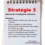 Harnachez l'intelligence collective